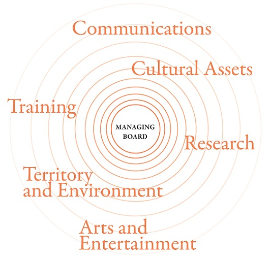 an analysis of the communication of the idea of a culture Since before studying the communication patterns of another culture, students  should  communication through the hollywood film: an analysis of witness   film are the idea of a subculture, the manifestation of cultural values, and  cultural.